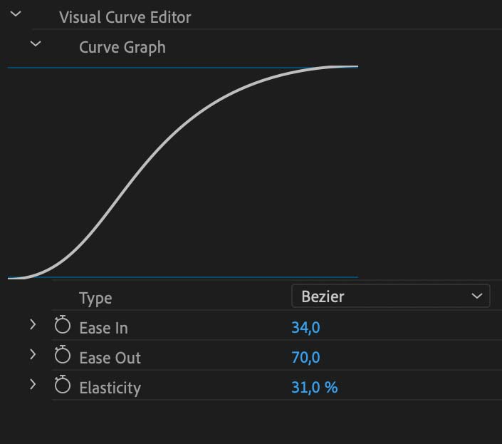 Bezier Animation Curve Visual Representation in the Effect Controls Tab inside Premiere Pro