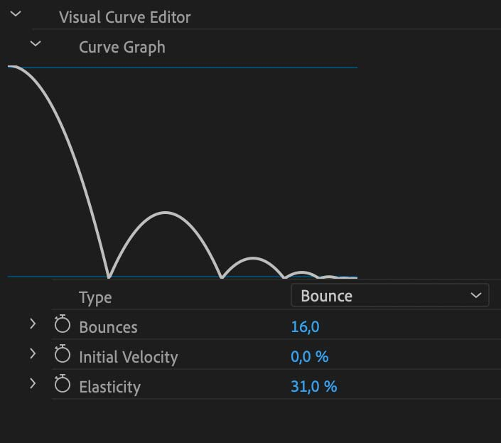 Bounce Animation Curve Visual Representation in the Effect Controls Tab inside Premiere Pro